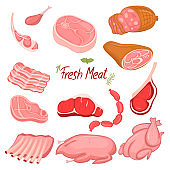Set of fresh raw meat Isolated on a white background. Vector graphics.