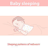 Baby boy or girl sleeping under blanket.