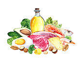 Selection of good fat sources - healthy eating concept. Ketogenic diet concept. Watercolor painting with olive oil, meat, fish, bacon, avocado
