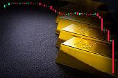 Gold Bars in a row with Doji candlestick chart bearish crisis