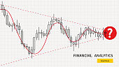 Stock market candlestick graph with red question symbol website banner