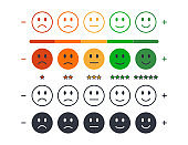 Vector emoticons for rating survey, customer reviews. Set of moods from angry to happy. Round colored black editable stroke icons. Satisfaction scale, stars excellent, good, normal, bad, awful