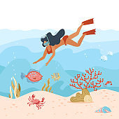 Woman underwater diver. Summer activity. Young girl in snorkeling mask is exploring deep sea life, Diving with tropical fishes and coral reef. Travel lifestyle. Vector flat illustration