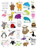 Animal zoo abc alphabet. Cute cartoon set. Baby children education. Alpaca llama bear camel dolphin eagle flamingo giraffe hippopotamus iguana koala sloth unicorn owl penguin bunny. Flat design