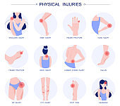 Set of vector illustration of body injury. Isolated cartoon style collection