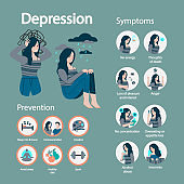 Depression symptom and prevention. Infographic for people with mental health problems.