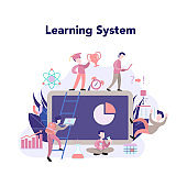 Learning system, idea of study remotely. E-learning and modern