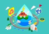 대체에너지, 환경, 환경보호