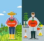 유전자변형, 연구, 생명공학, 기술