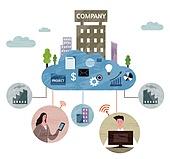 4차산업혁명, 사물인터넷, 기술, 발전