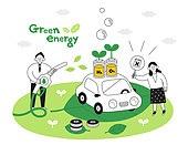 환경, 에너지, 환경보호
