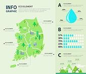 환경 인포그래픽