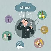 스트레스, 탈모, 질병, 의학