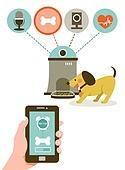 사물인터넷, 4차산업혁명, 라이프스타일