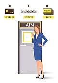 모바일뱅킹 (인터넷뱅킹), 은행업무 (금융), 라이프스타일