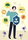라이프스타일, 면역력 (의학), 건강한생활 (주제), 건강관리 (주제)