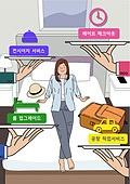 호텔 (공공건물), 예매 (움직이는활동), 여행, 상업이벤트 (사건), 모바일어플리케이션 (인터넷), 호텔