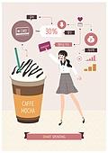 지출 (컨셉), 소비, 라이프스타일, 지성 (컨셉), 음료, 모카커피 (커피)