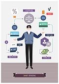 지출 (컨셉), 소비, 라이프스타일, 지성 (컨셉), 신용카드, 세일 (사건)