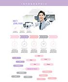 그래프, 도표 (시각교재), 디자인엘리먼트, 보고서, 비즈니스, 인포그래픽, 프로세스