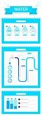 일러스트, 인포그래픽, 그래프, 평면 (물체묘사), 자료 (정보매체), 물 (자연현상), 수도꼭지 (장비), 하수구 (인공구조물)
