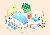 기술, 4차산업혁명 (산업혁명), 스마트시티, 라이프스타일, 전기자동차 (자동차), 대체에너지, 환경보호 (환경)