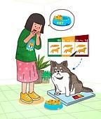 애완동물 (길든동물), 동물병원, 비만, 펫푸드 (애완동물장비), 강아지, 체중계