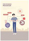 식중독, 질병, 여름, 캠페인, 해시태그, 라이프스타일, 바이러스, 위생, 깨끗함 (좋은상태), 폭염, 위[소화기관] (소화기관), 복통