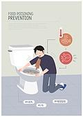 식중독, 질병, 여름, 캠페인, 해시태그, 라이프스타일, 바이러스, 위생, 깨끗함 (좋은상태), 구토, 변기 (화장실)