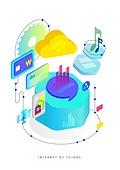 사물인터넷, 기술, 4차산업혁명 (산업혁명), 4차산업혁명, 인공지능, 와이파이, 신용카드