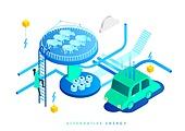 대체에너지, 연료와전력발전 (주제), 연구 (주제), 과학자 (전문직), 환경보호 (환경), 신기술, 4차산업혁명 (산업혁명), 소 (발굽포유류), 자동차, 전기자동차 (자동차)