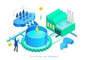 대체에너지, 연료와전력발전 (주제), 연구 (주제), 과학자 (전문직), 환경보호 (환경), 신기술, 4차산업혁명 (산업혁명), 비 (물형태), 방울 (액체), 공장