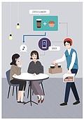 배달, 음식, 모바일앱 (인터넷), 어플리케이션 (컴퓨터소프트웨어), 비즈니스미팅 (미팅), 배달부, 스마트폰
