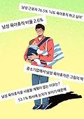 편견, 갈등 (컨셉), 문제, 남성 (성별), 성차별, 스트레스, 육아, 육아휴직