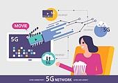 5G, 기술, 인터넷, 컴퓨터네트워크, 클라우드컴퓨팅 (인터넷), 4차산업혁명 (산업혁명), 빅데이터 (인터넷), 영화, 문화와예술