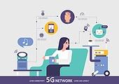5G, 기술, 인터넷, 컴퓨터네트워크, 클라우드컴퓨팅 (인터넷), 4차산업혁명 (산업혁명), 빅데이터 (인터넷), 로봇, 휴식