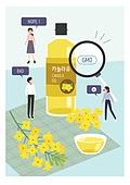 유전자변형, 유전자변형식품, GMO, 라이프스타일, 음식, 캐놀라 (식물), 카놀라유, 식용유 (시즈닝), 꽃, 돋보기