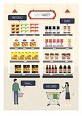 유전자변형, 유전자변형식품, GMO, 라이프스타일, 음식, 슈퍼마켓 (가게), 상품진열 (소매업장비), 쇼핑 (상업활동), 쇼핑카트 (소매업장비), 간편식 (음식)