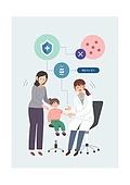 보호 (컨셉), 질병, 어린이 (인간의나이), 진찰 (치료), 의사, 예방접종 (주사)