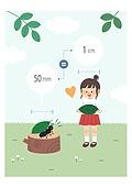 어린이 (인간의나이), 교육 (주제), 수학 (교과목), 길이, 개미, 잎