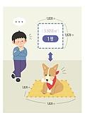 어린이 (인간의나이), 교육 (주제), 수학 (교과목), 강아지