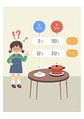 어린이 (인간의나이), 교육 (주제), 수학 (교과목), 온도 (묘사), 냄비, 얼음