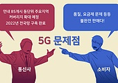 5G, 기술, 불만, 당혹 (컨셉), 스마트폰, 커뮤니케이션 (주제), 4차산업혁명 (산업혁명), 말풍선