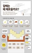인포그래픽, 인포그래픽 (시각교재), 그래프, 자료 (정보매체), 설문조사, 담배제품 (인조물건), 담뱃갑 (시가렛), 금연 (흡연문제)