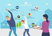 건강한생활 (주제), 건강관리, 영양제, 영양제 (건강관리), 스트레칭, 철분, 비타민