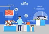 5G, 기술, 4차산업혁명 (산업혁명), 통제 (컨셉), 자동차, 디자인 (주제), 전기모터 (동력장비), 비즈니스