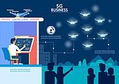 5G, 기술, 4차산업혁명 (산업혁명), 통제 (컨셉), 드론, 공연예술 (문화와예술)