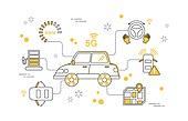 일러스트, 벡터 (일러스트), 5G, 비즈니스, 차, 자율주행, 핸들, 운전, 전기차, 와이파이, 사물인터넷, IOT