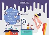 일러스트, 방사능폐기물 (용기), 방사능오염 (환경오염), 환경, 질병, 자연재해 (자연현상)