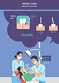 병원 (의료시설), 치과, 진찰 (치료), 치과 (의료시설), 환자, 의사